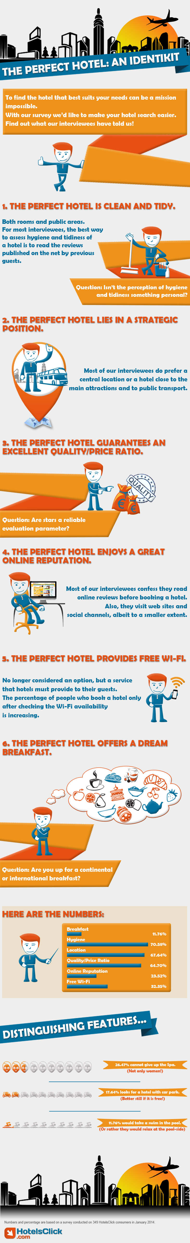 Check out the identikit of the perfect hotel!